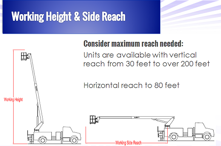 sign shop bucket truck specs